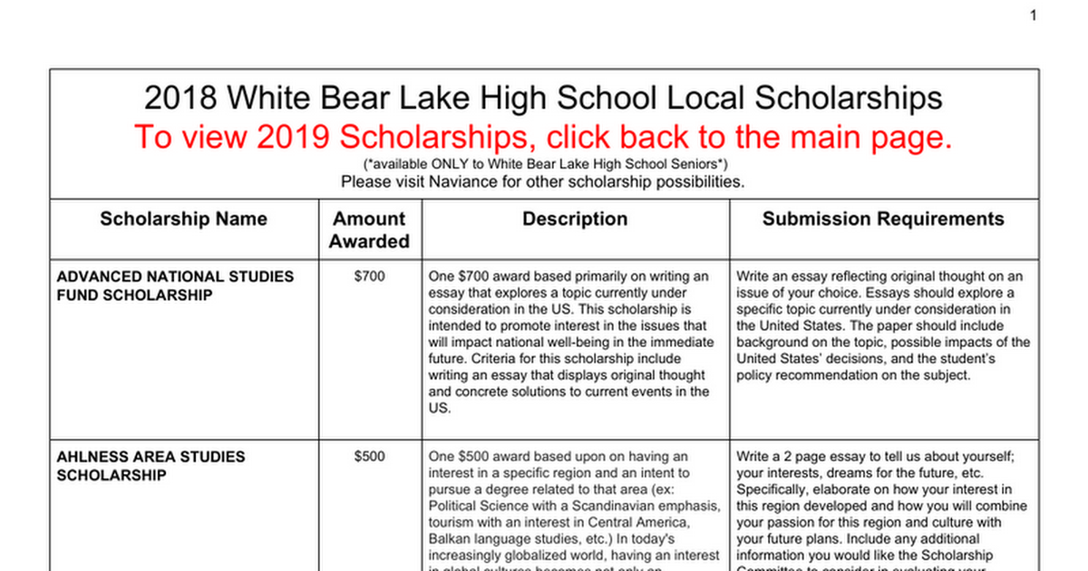 2018 White Bear Lake High School Local Scholarships - Google Docs
