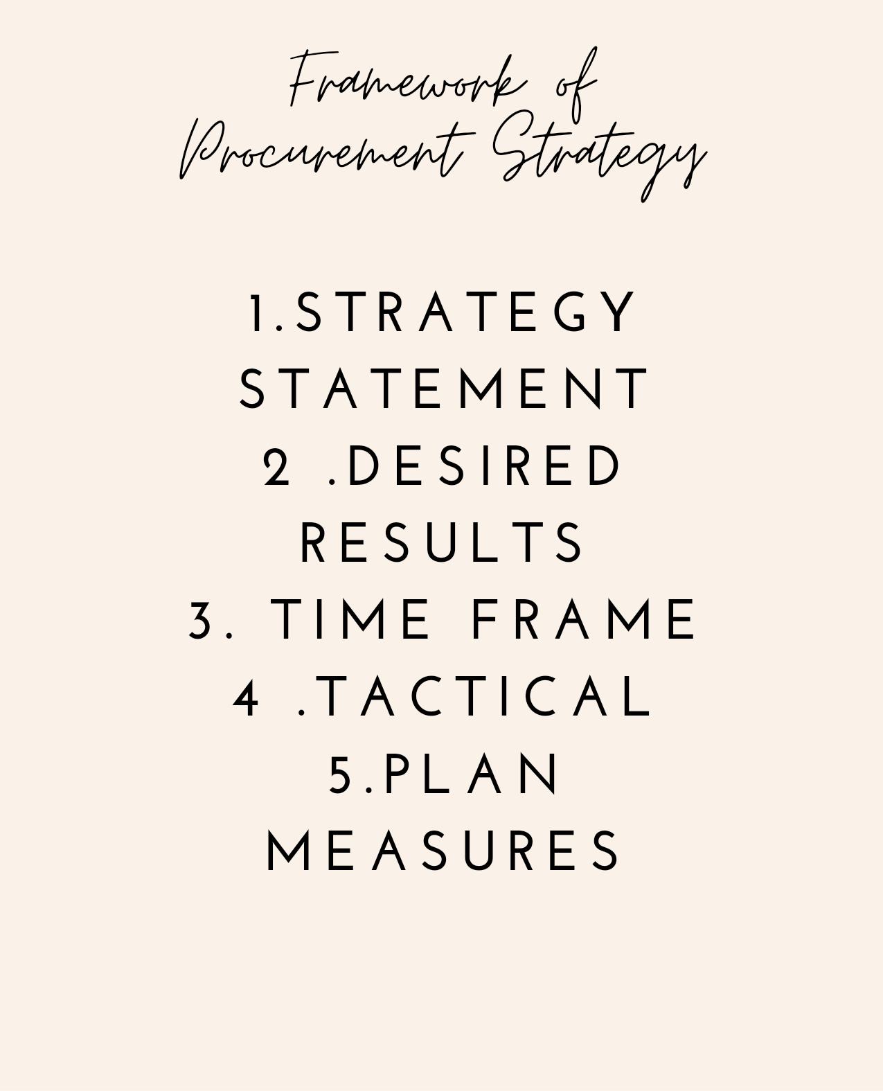 Framework of Procurement Strategy