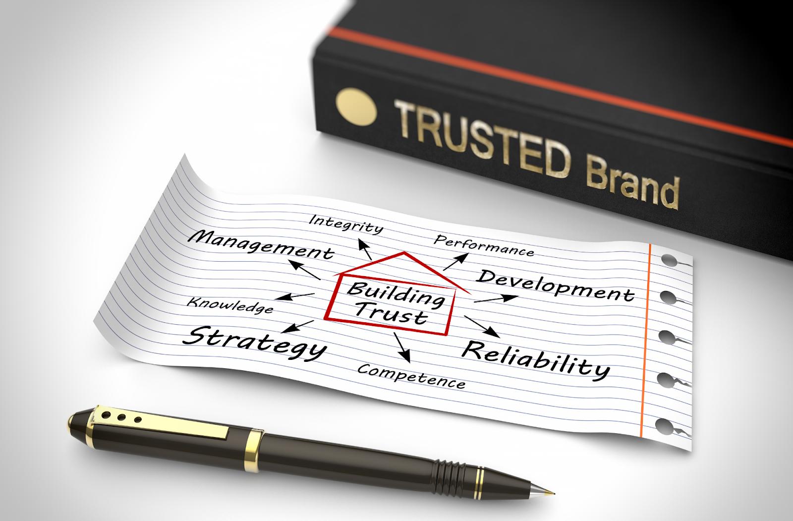 Foolproof Digital Marketing Tips for Bathroom Remodeling Contractors, Foolproof Digital Marketing Tips for Bathroom Remodeling Contractors, Tulumi