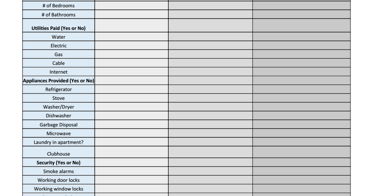 Apartment Comparison Spreadsheet Nice Apartement