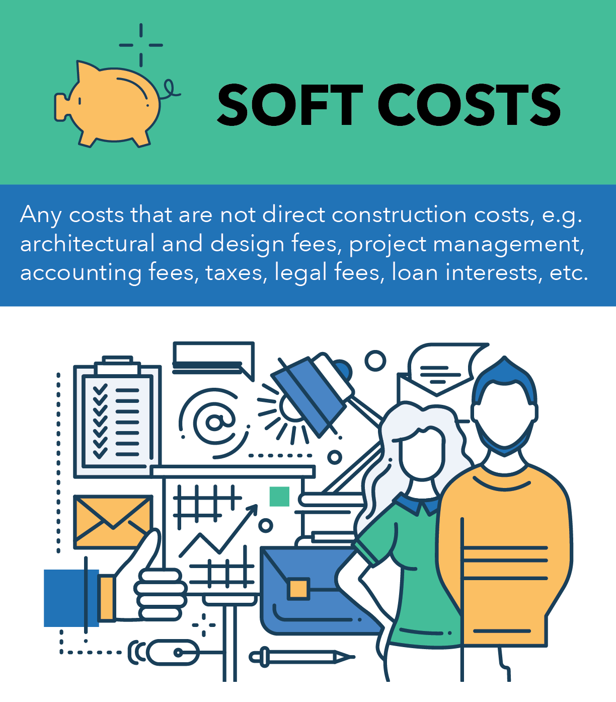 Soft costs