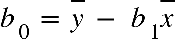 """<math xmlns=""""http://www.w3.org/1998/Math/MathML""""><msub><mi>b</mi><mn>0</mn></msub><mo>&#xA0;</mo><mo>=</mo><mo>&#xA0;</mo><menclose notation=""""top""""><mi>y</mi></menclose><mo>&#xA0;</mo><mo>-</mo><mo>&#xA0;</mo><msub><mi>b</mi><mn>1</mn></msub><menclose notation=""""top""""><mi>x</mi></menclose></math>"""