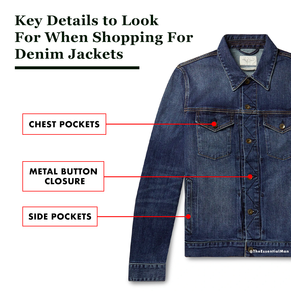 Denim jacket details to look for