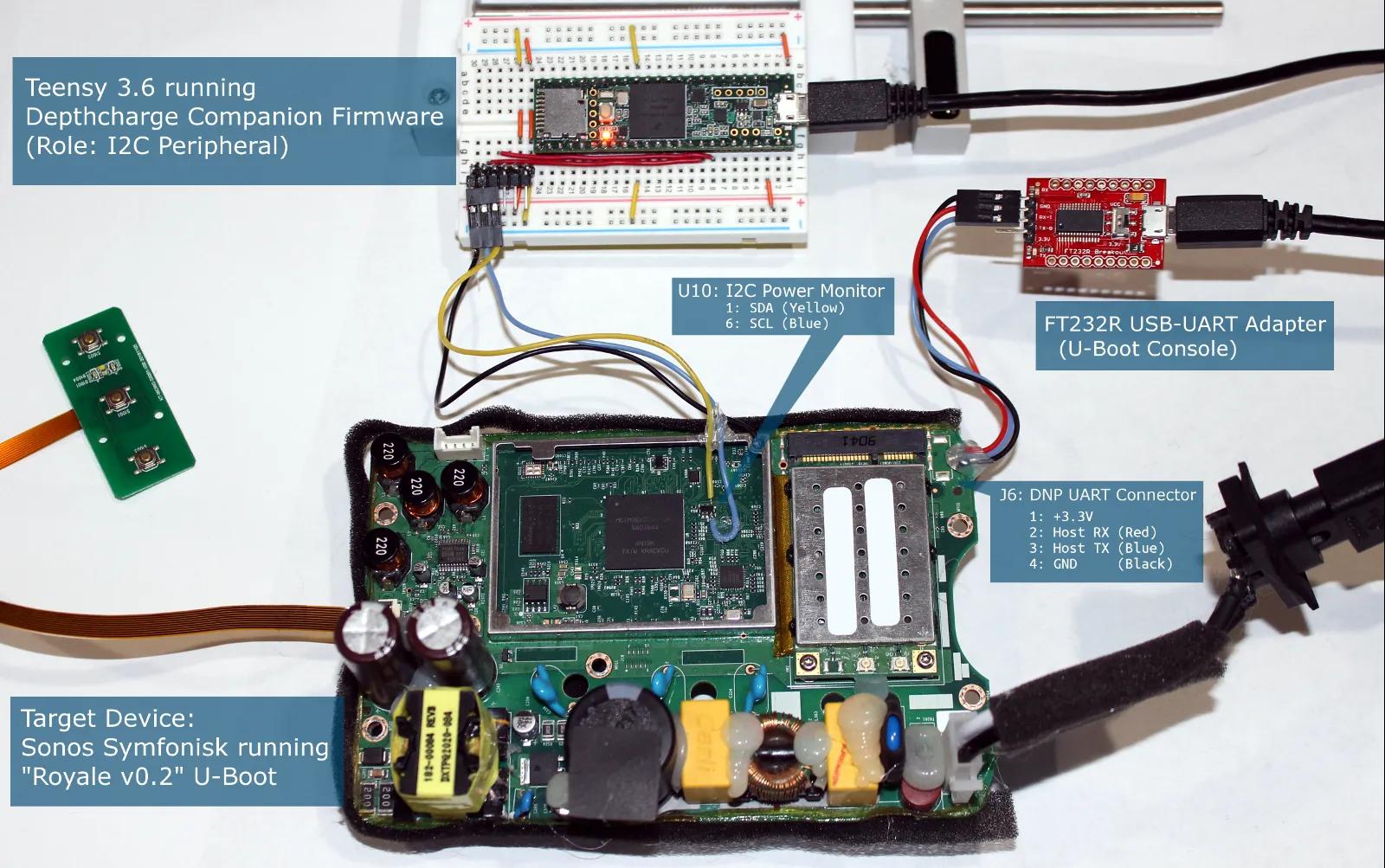 Depthcharge hardware setup for Symfonisk proof-of-concept