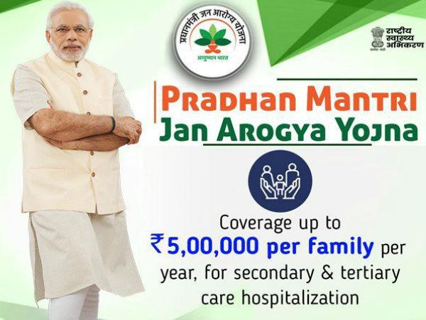 Image result for Pradhan Mantri Jan Arogya Yojana (PMJAY)