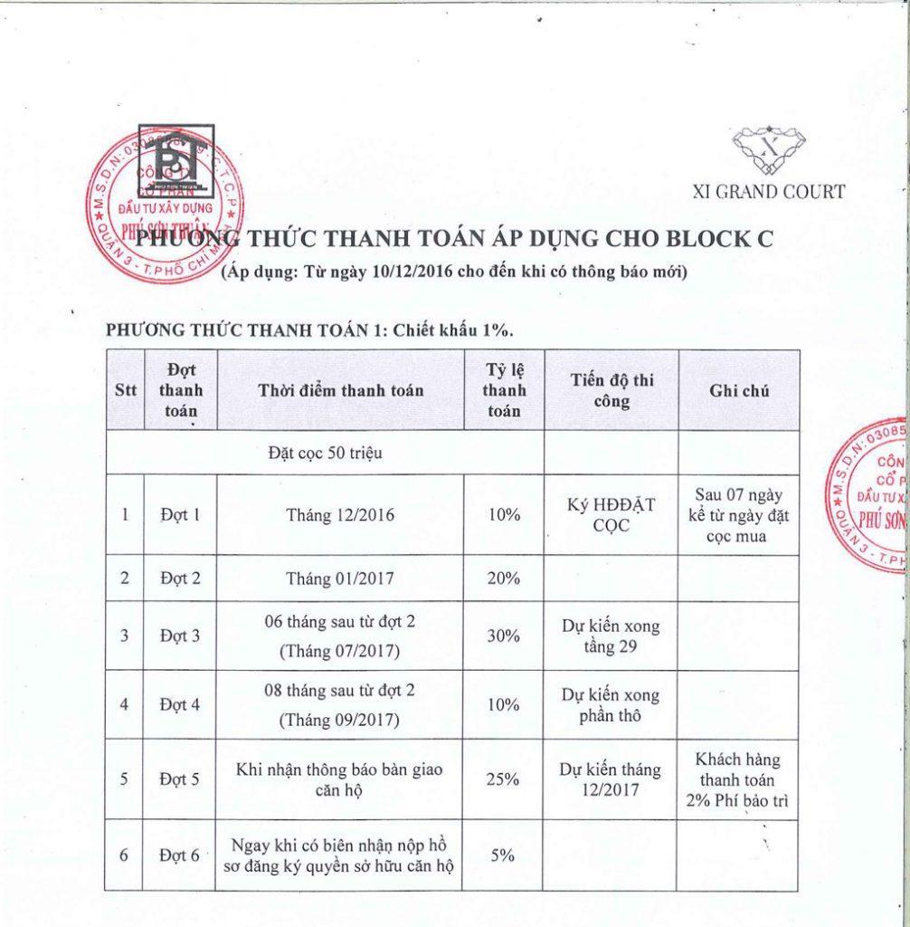 Xi Grand Court Block C phương thức thanh toán 1