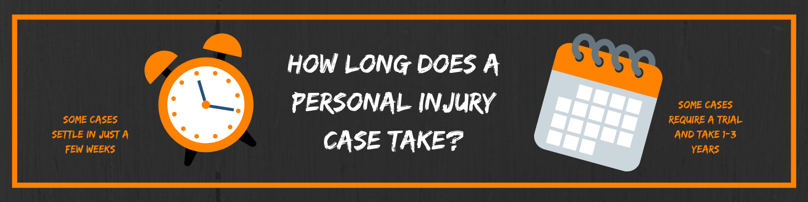 Decorative image about how long it takes to settle a personal injury case