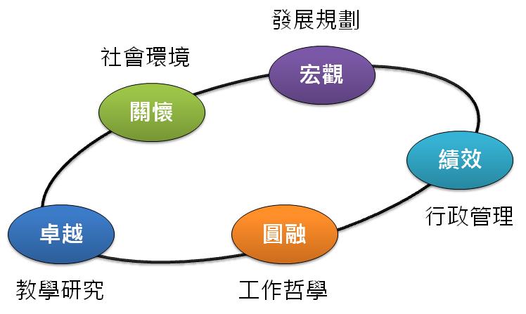 http://icm.tajen.edu.tw/ezfiles/28/1028/img/293/school_2.png