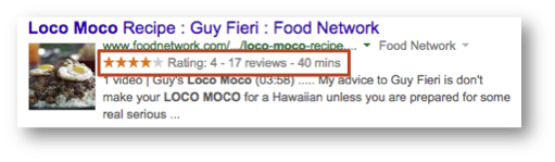 How Rich Snippets Appear In Organic Search Listings | Blueprint