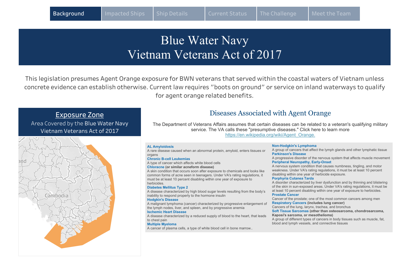 https://cdns.tblsft.com/sites/default/files/blog/bluewaternavyveteransact_uva_hackathon.png