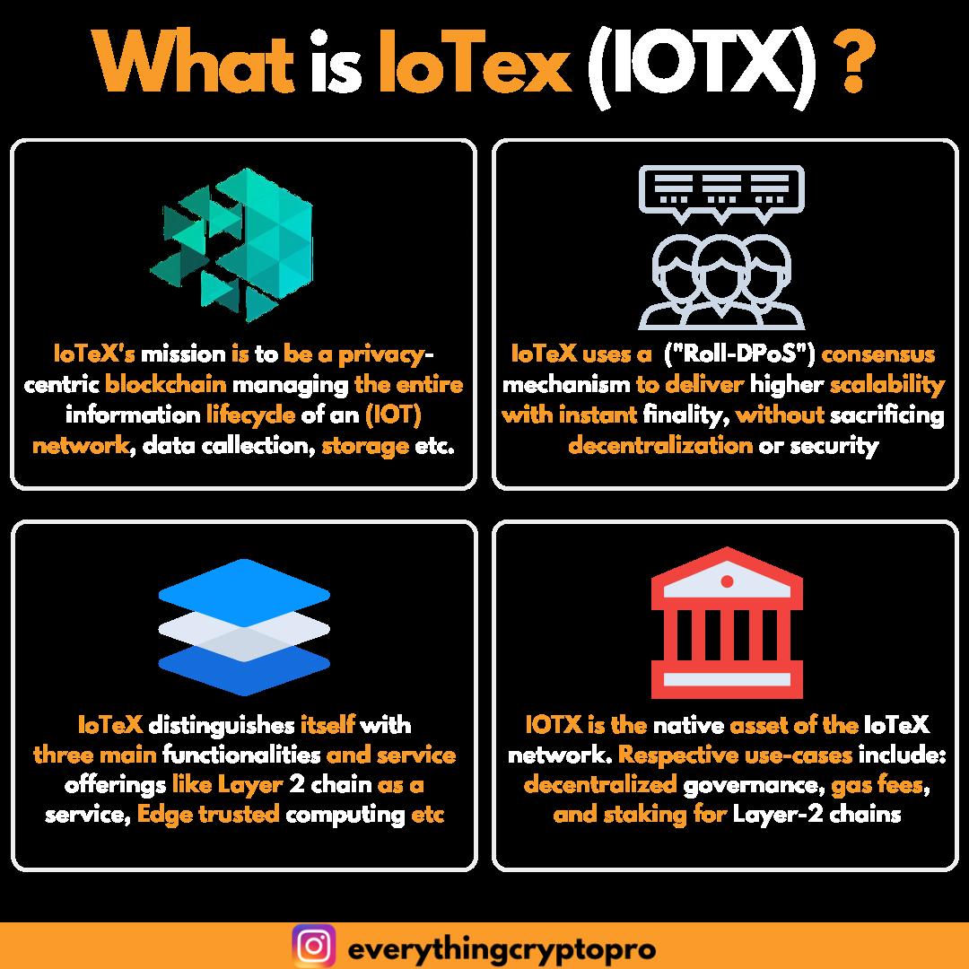 IoTex Quick Summary