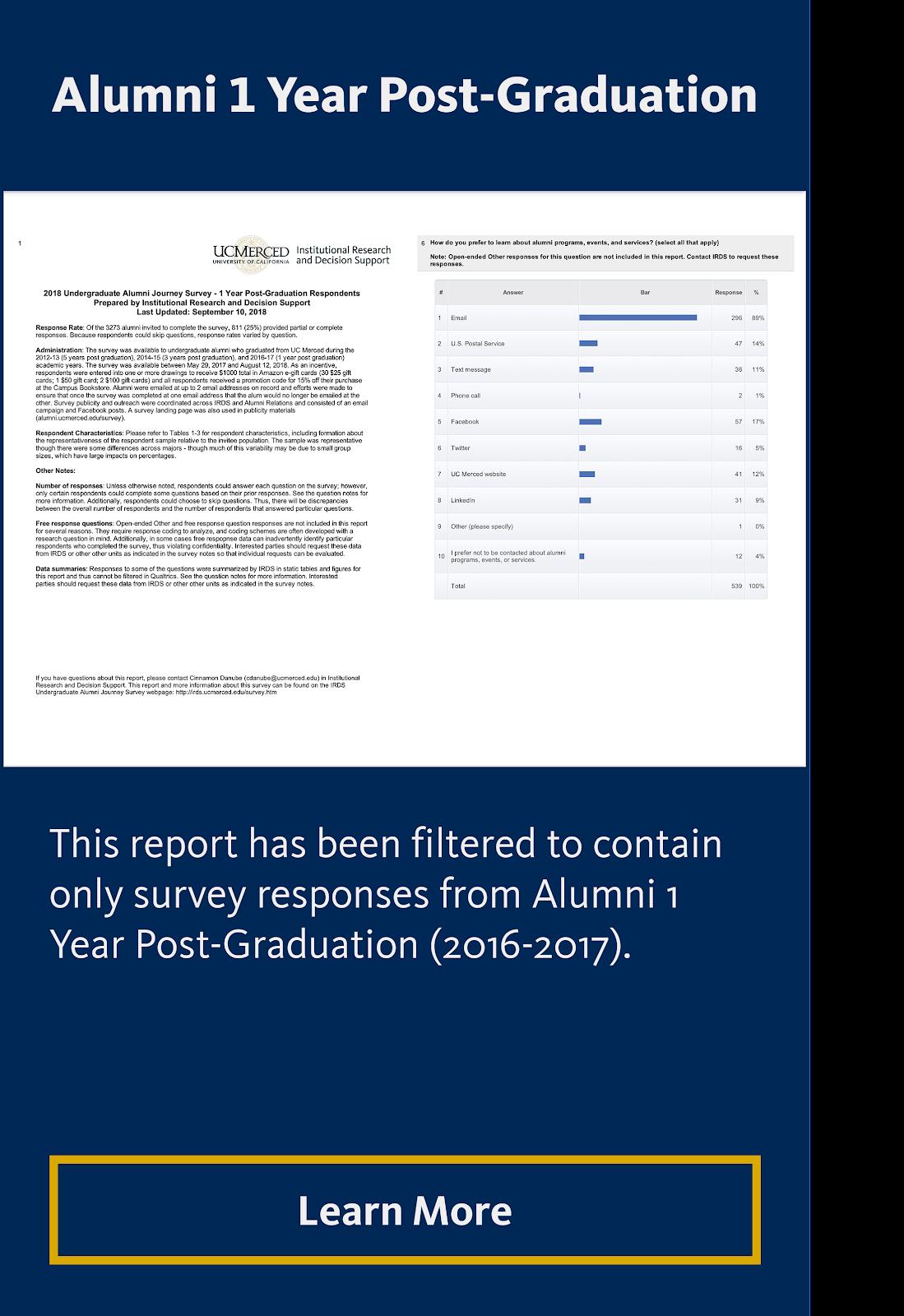 2018 Alumni 1 Year Post-Graduation