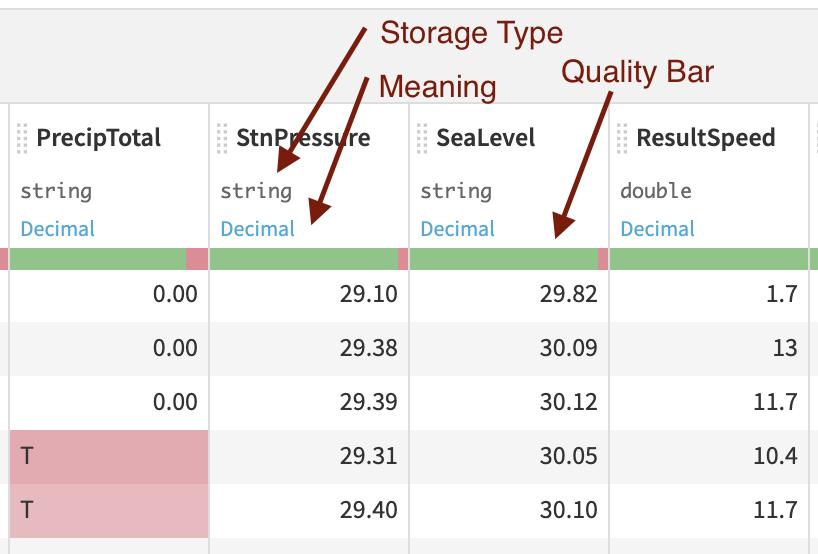 dataiku quality bar