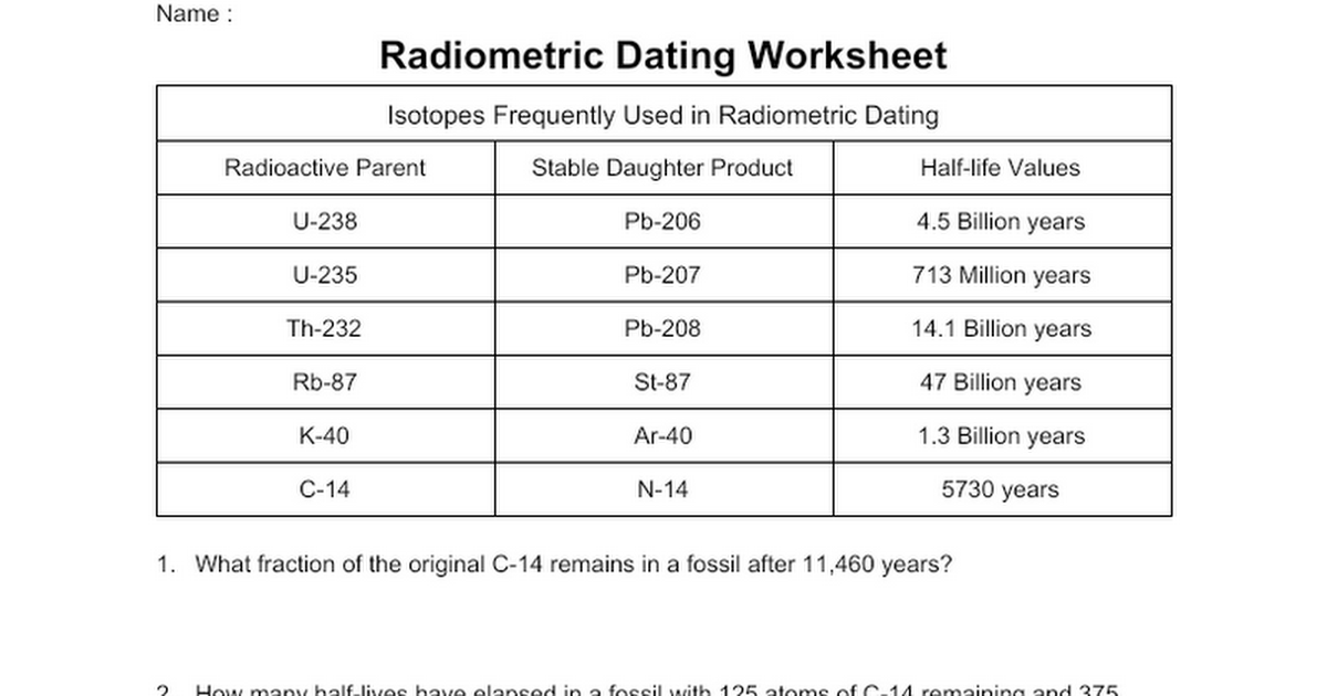 from Jesse which element is used by earth scientists for radioactive dating of rocks