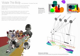 Gambar 1. Diagram dan kolase