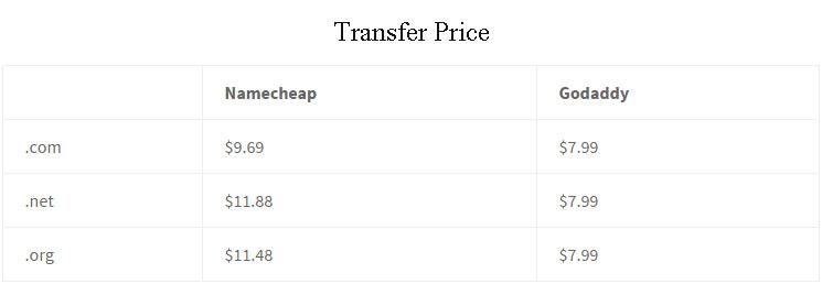 Transfer-Price.jpg