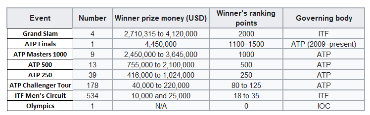 C:\Users\OLYMPIA\Desktop\Personal Andrea\UBITENNIS\T Data\Males_Tournaments.PNG