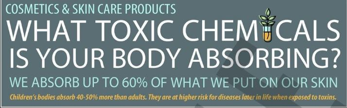 What toxic chemicals is your body absorbing?