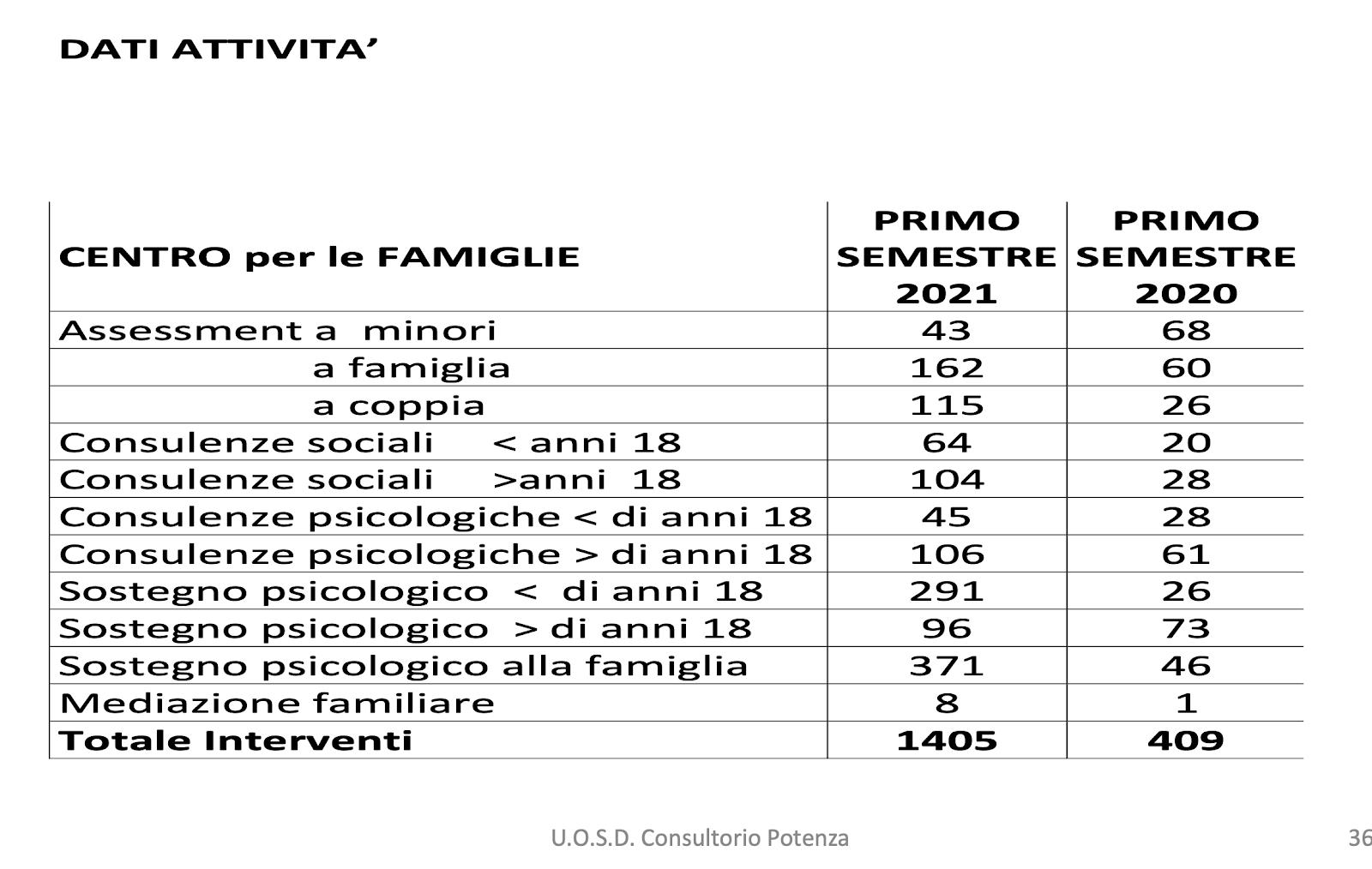Schermata%202021-07-21%20alle%2015.00.37.png