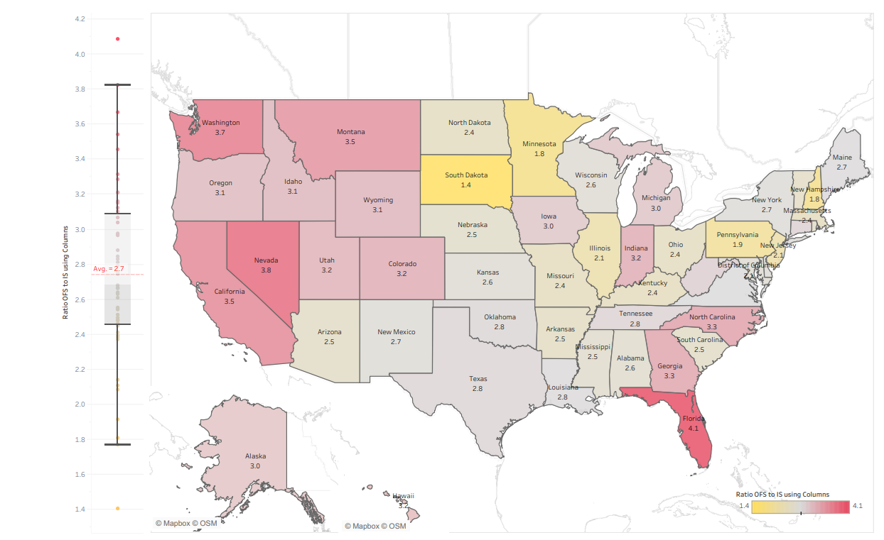 College tuition ratios for in-state versus out-of-state tuition