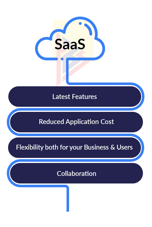 Saas features