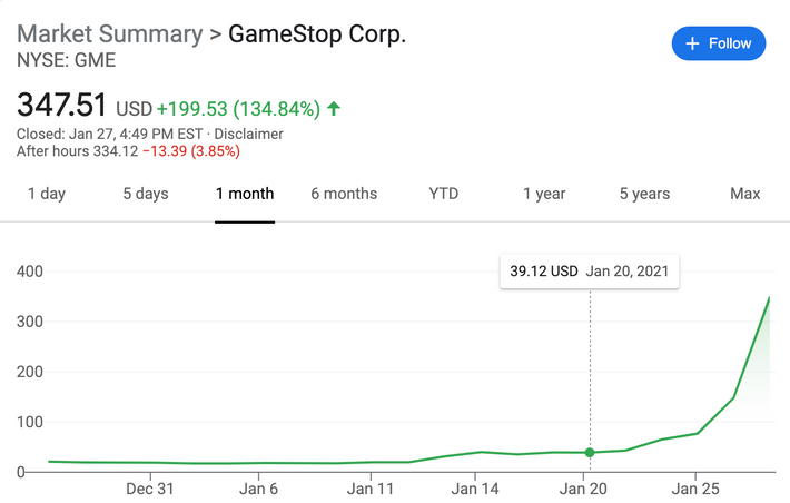 Image result for reddit forum gamestop stock