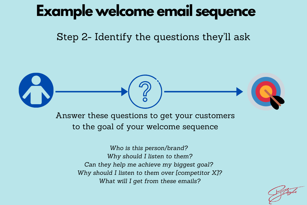 Email sequences that increase ecommerce sales