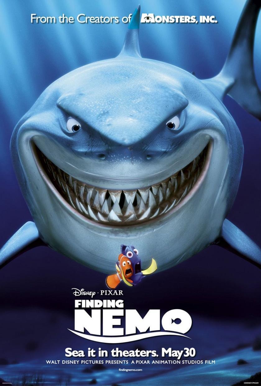 1. Findind Nemo