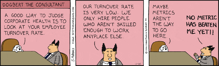 asking about turnover is among the most important questions to ask your ceo