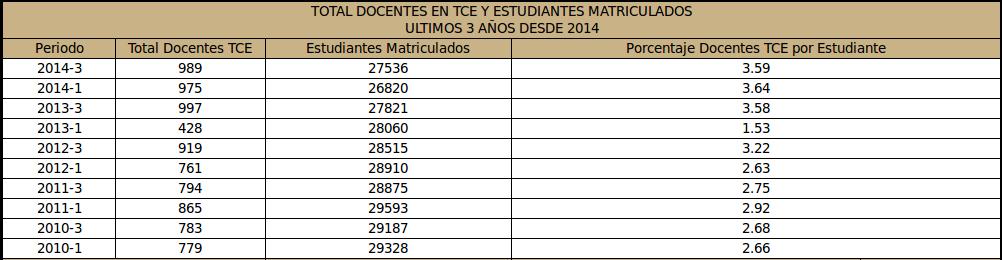 tce_estudiantes.png