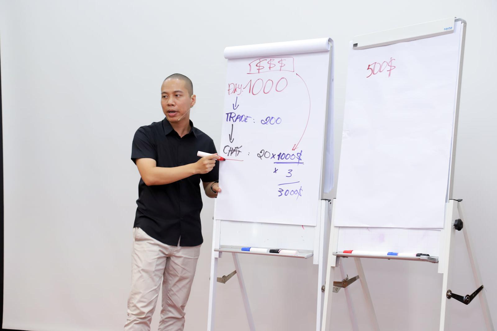 Nguyễn Tùng Sơn (Son Piaz) và con đường giúp hàng nghìn người trẻ trở nên thành đạt  - Ảnh 1