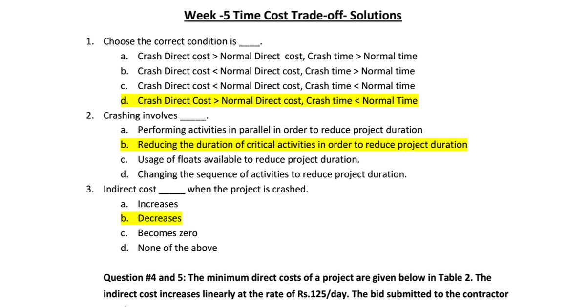 reducing project duration The current literature on project performance generally focuses on two approaches, that of understanding performance and that of reducing duration because of this, many project managers tend to poss.