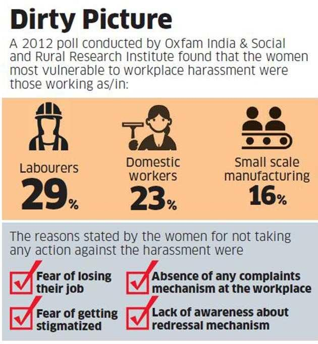 Image result for women and the workplace india