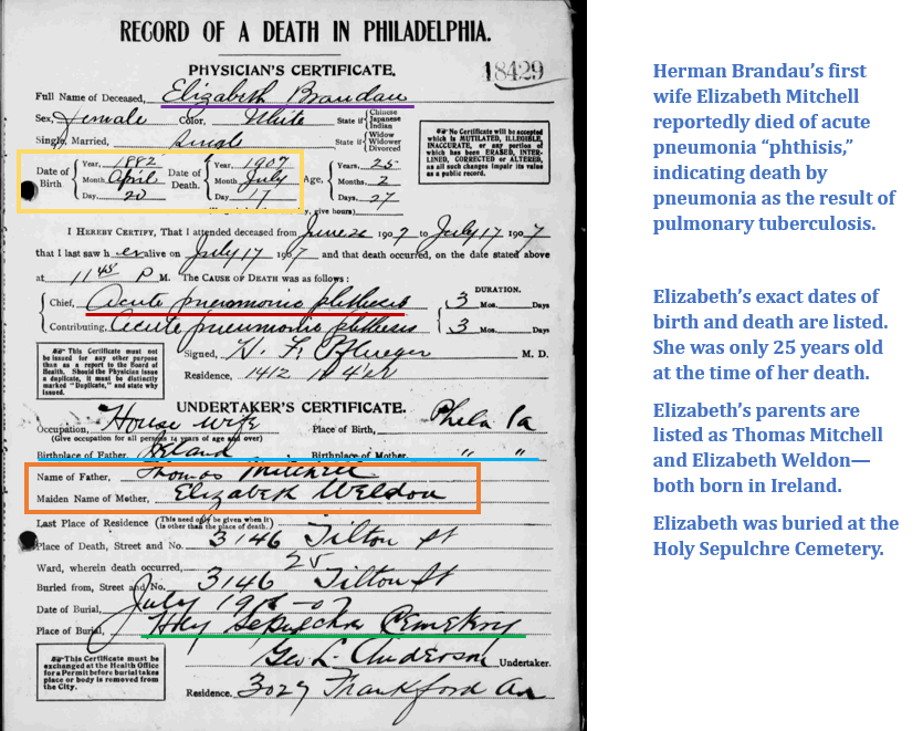 Family tree research - example of death certificate record