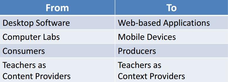 HWDSB tech policy.jpg