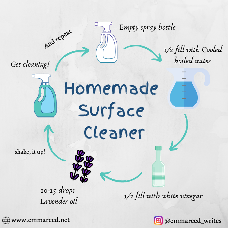 homemade surface cleaner graphic
