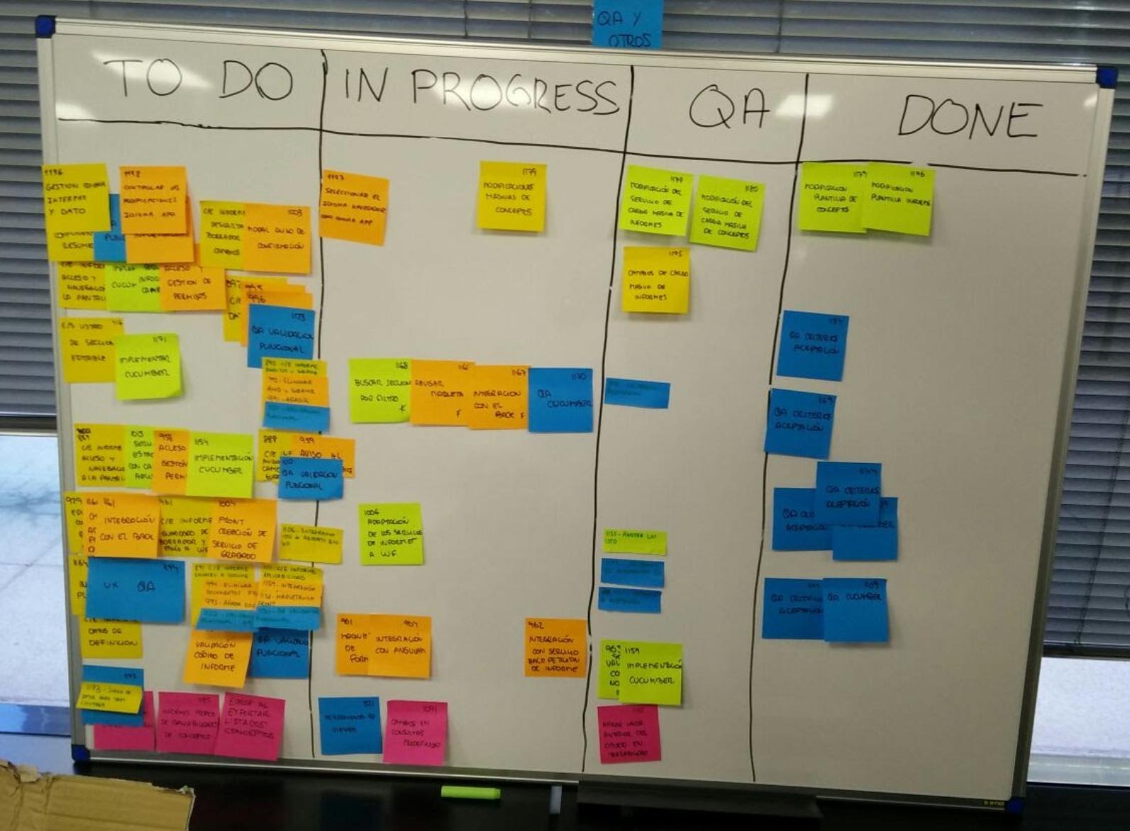 Visual Management de un Sprint Backlog