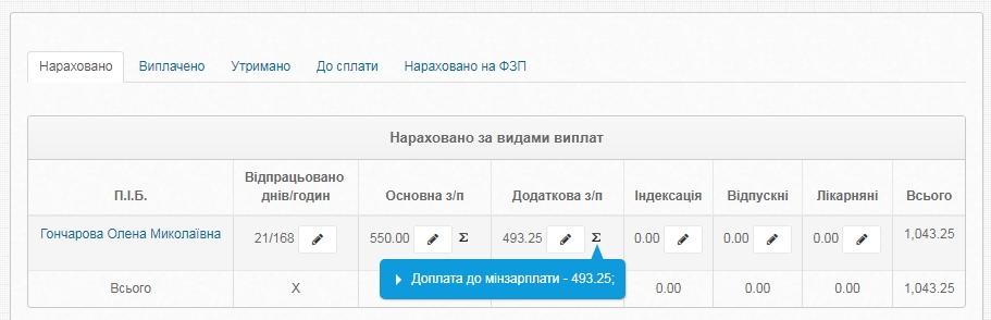 Расчет зарплаты по часовой тарифной ставке онлайн калькулятор как заработать деньги без обмана где заработать деньги в интернете