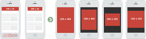 mobile ad format expandable ad size