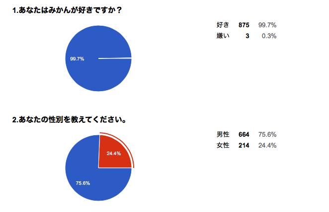 /Users/takei/Desktop/スクリーンショット 2015-12-07 午後2.44.12.png