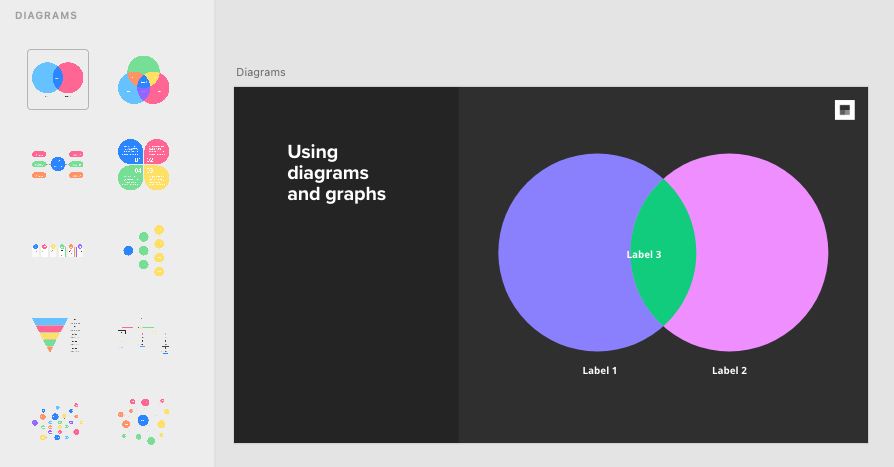 Using diagrams and graphs with the Presentation plugin for Adobe XD.