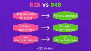 b2b-vs-b4b