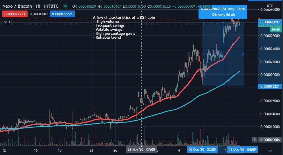 top crypto trading course