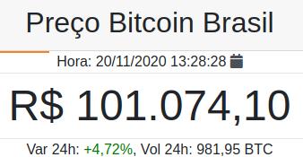 preço do bitcoin bate 100 mil reais no brasil