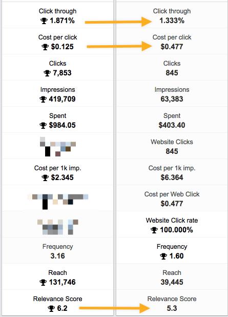 Codeless comparison results