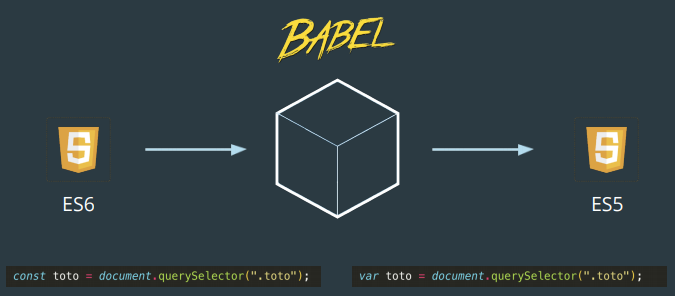 babel-webpack