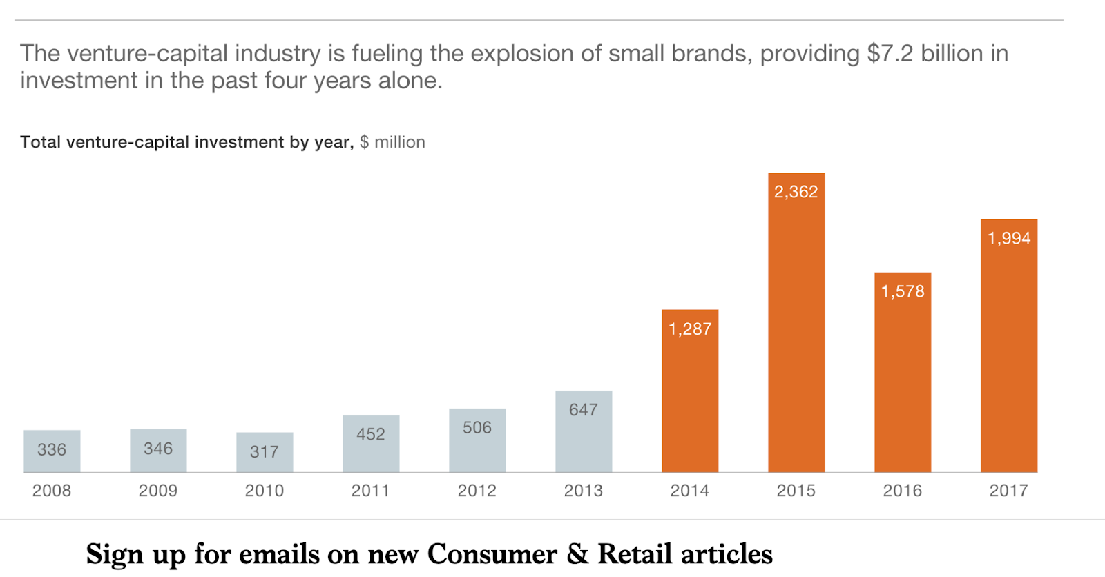 Source: McKinsey, The new model for consumer goods