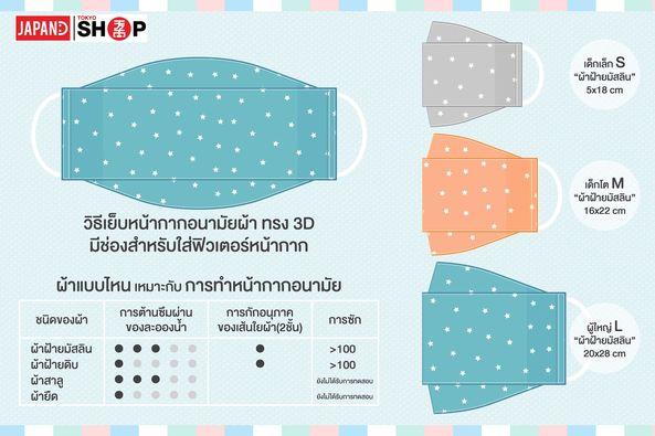 1. วิธีการทำหน้ากากผ้าทรง 3D (ทรงเกาหลี) มีช่องสำหรับใส่ฟิวเตอร์หน้ากาก