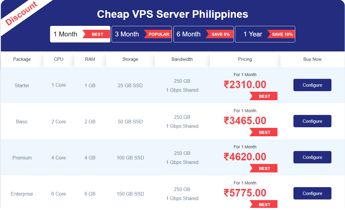 wisesolution: vps philippines plans and prices