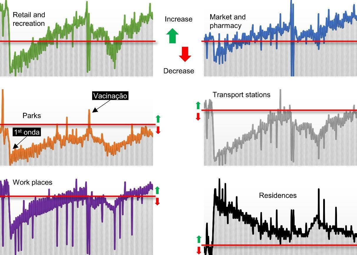 Gráfico  Descrição gerada automaticamente